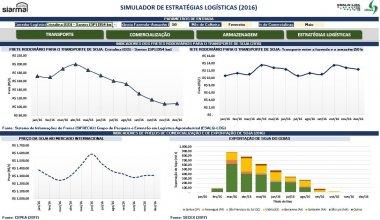 ESALQ-LOG disponibiliza plataforma para simulação de estratégias logísticas